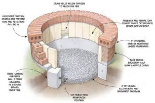 Do It Yourself Fire Pit Plans
