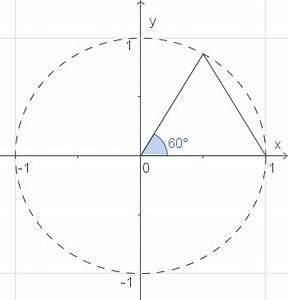 Sinus Berechnen Taschenrechner : sinus und kosinus im einheitskreis trigonometrie mathe digitales schulbuch aufgaben ~ Themetempest.com Abrechnung