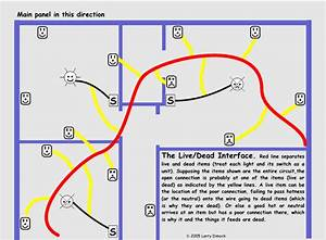 Wiring Multiple Receptacle