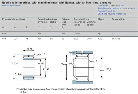 excellent price needle roller bearing na bearing size chart buy na bearing size chart