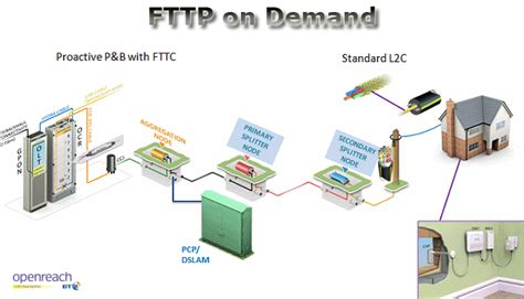 kitz fibre broadband