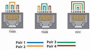 Rj12 Usoc Wiring Diagram