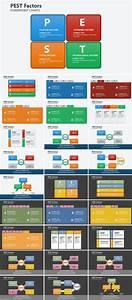 Factors Pest Powerpoint Charts