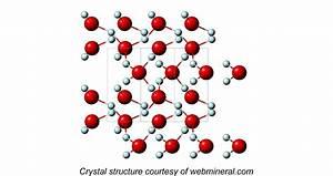 Silicon Dioxide  Crystalline