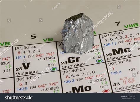 Piece Of Chromium On Periodic Table Of Elements Stock