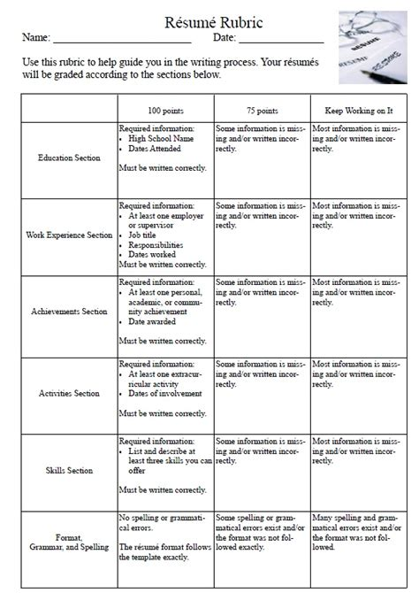 rubric for resume writing fast help