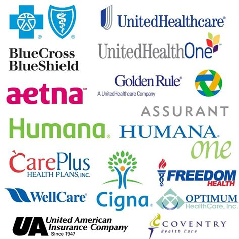 How to choose the best health insurance. Top Largest Health Insurance Companies in the U.S | All Health News