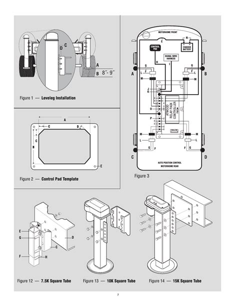 figure  atwood levelegs system user manual page