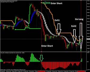 Forex Ssg Profitable Trading System And Indicator  Mt4