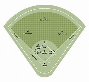 Baseball Field Diagram Player Positions
