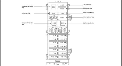 fuse position locations    ford taurus