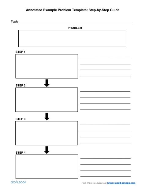 Math Graphic Organizer Templates by Annotated Exle Problem Udl Strategies