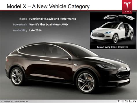 Tesla Motors (TSLA) CEO Musk Plans to 'Unveil the D' Next Week