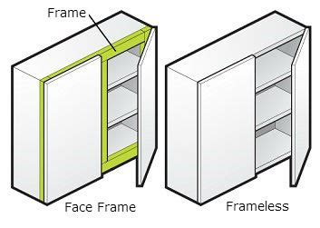 installing european hinges on face frame cabinets ana white euro style kitchen sink base cabinet for our