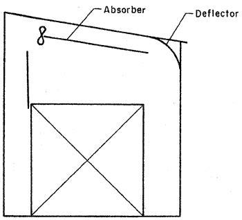 solar kiln designs  solar heated lumber dry kiln