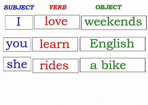 The Function Of English Grammar