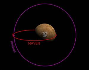 Solving the mystery of how Mars' moon Phobos formed ...