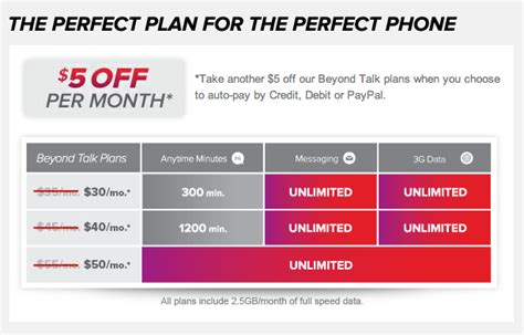 prepaid iphone plans at 30 month mobile beats cricket s prepaid iphone