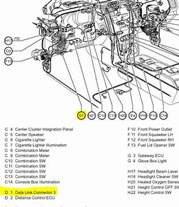 Where Is The Obdii Connector In 2004 Lexus Rx 330