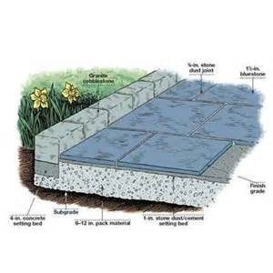 Laying Patio Pavers Instructions 25 best ideas about how to lay pavers on pinterest diy