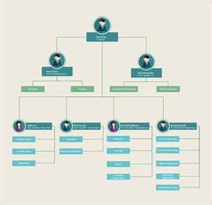 11 Workflow Chart Examples Pdf Examples
