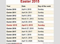 When is Easter 2016 & 2017? Date of Easter 2016