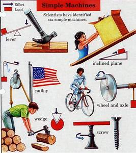 Simple Machines | science learning for kids | Pinterest ...