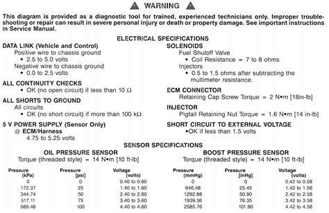 cummins  celect external engine injector wiring