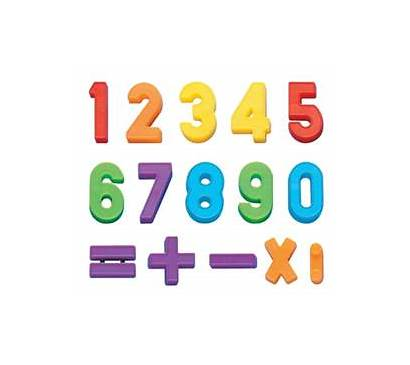 Numbers Magnetic Number Spectrum