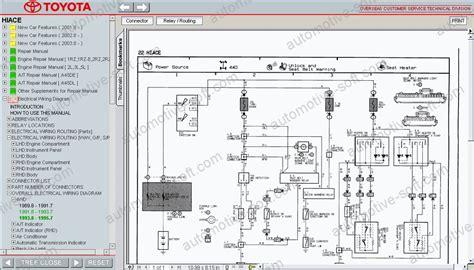 Toyota Hiace Repair Manual Service Workshop