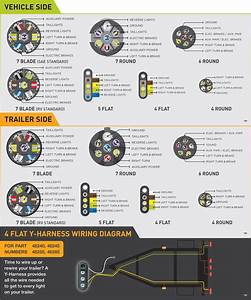 4 Way Flat Trailer Connector Wiring Diagram