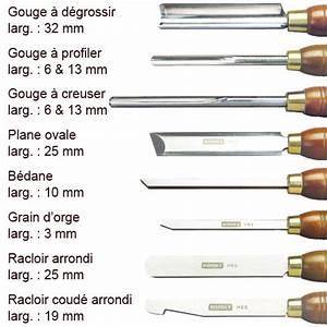 Outil Pour Fendre Le Bois : lot de 10 outils de tournage bordet coffrets trousses ~ Dailycaller-alerts.com Idées de Décoration