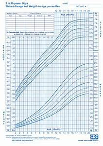 Children 39 S Size Chart For Clothes Growth Chart For Girls