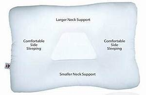 best pillow for neck and shoulder pain pillow reviewer With best pillow for neck pain and headaches
