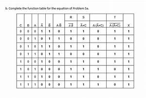 Logic Diagram And Truth Table
