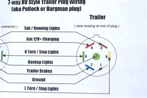 Trailer Wiring Diagram 7 Wire Circuit by Wiring Diagram For Trailer 7 Pin Bookingritzcarlton