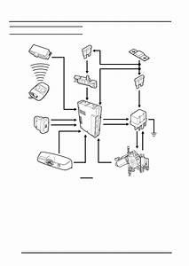 Land Rover Workshop Manuals  U0026gt  Freelander System