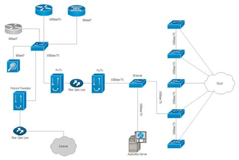 Draw You Network Diagram Hld Lld Using Visio