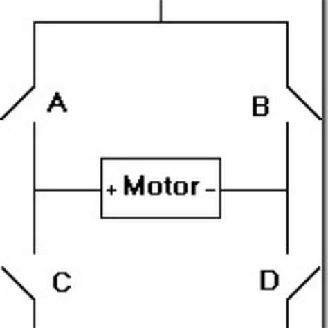 bridge theory design application basic concept simple schematic collection