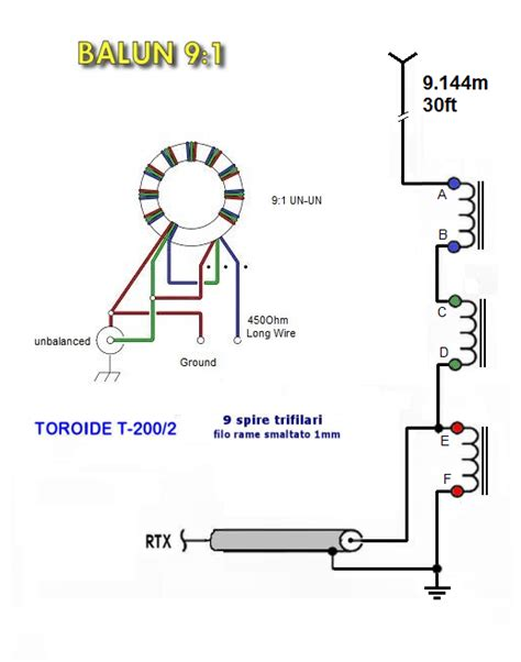 Ham Radio Wiring by Antenna Wire Benvenuti Su Officinahf Antena