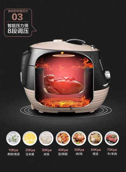 Cooker Pressure Insert 50c15 Joyoung Programmable Thicken
