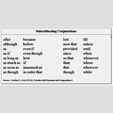 English Conjunction  English Conjunction