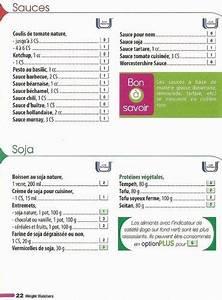Bon De Reduction Weight Watcher A Imprimer : blog archives modus operandi ~ Medecine-chirurgie-esthetiques.com Avis de Voitures
