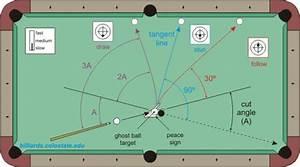 Pool Position : billiards and pool position control faqs ~ A.2002-acura-tl-radio.info Haus und Dekorationen
