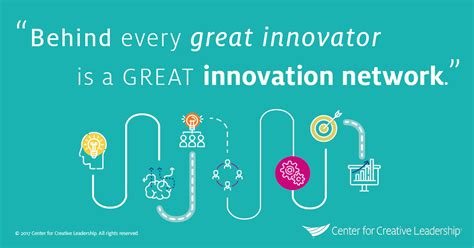 innovation leadership boldly    youve