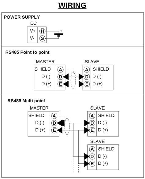 Modbus Ethernet Converter Gateway For Rtu