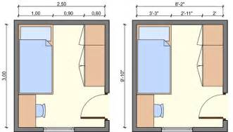 bedroom layout ideas bedroom layout bedroom dimensions room measurerements bedroom