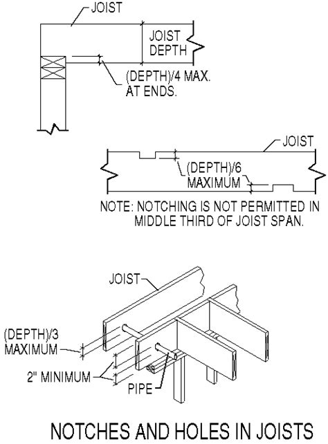 floor joist size residential floor joist size in residential construction gurus floor