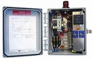 Time Dose Control Panel