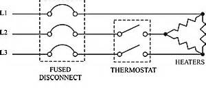 Convectronics